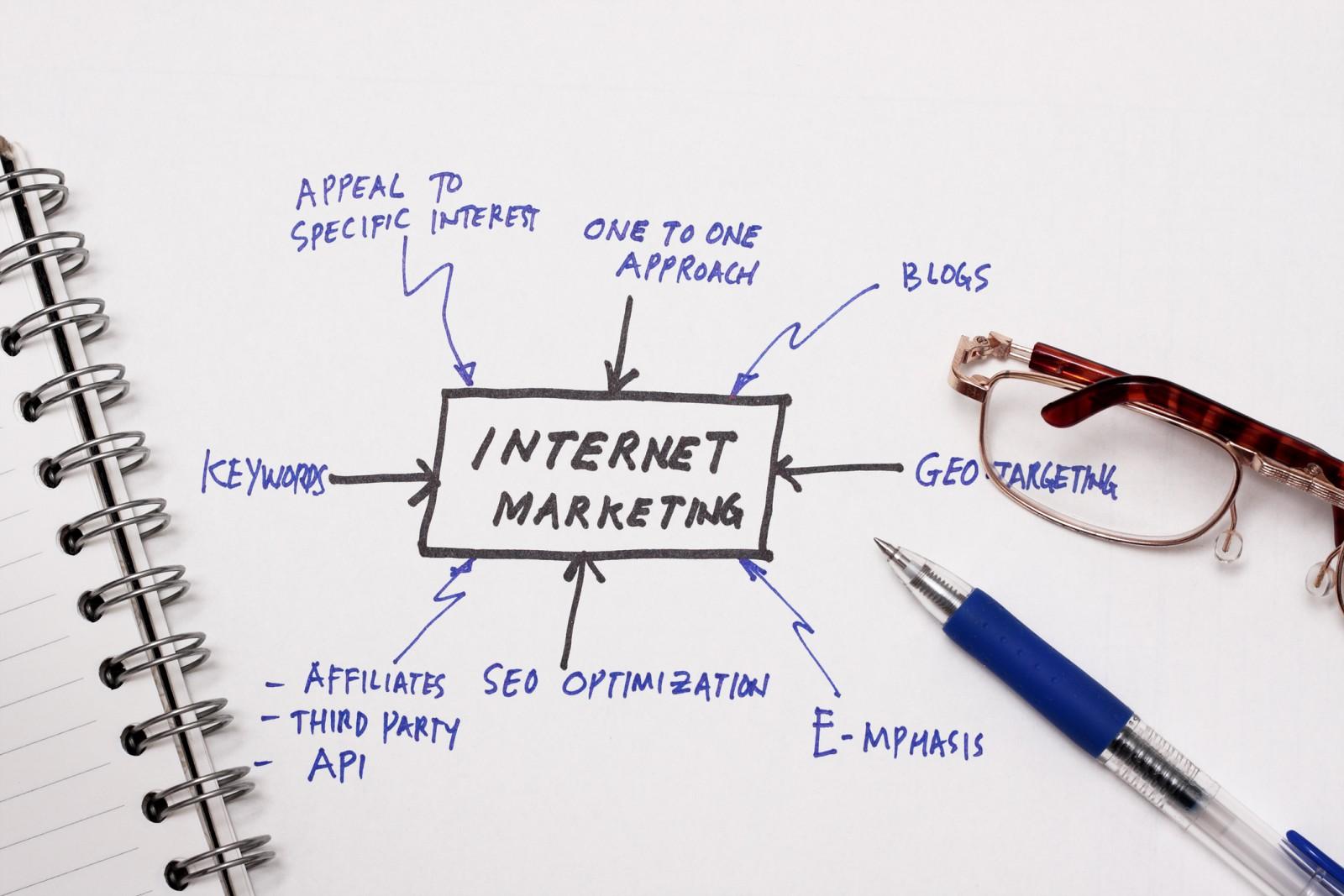 Reach Beyond Limits by Using Digital Marketing Stretegy