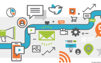 SEO is Must For Content Creation Platform